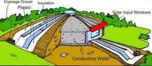 Insulation-Watershed-Umbrella
