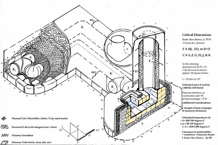 Ракетная печь чертежи скачать