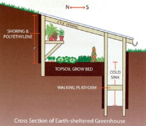 earth-sheltered-pit-greenhouse