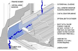 kickout-tile-diagram