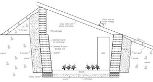 pit-greenhouse