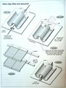 tile-installation-methods1