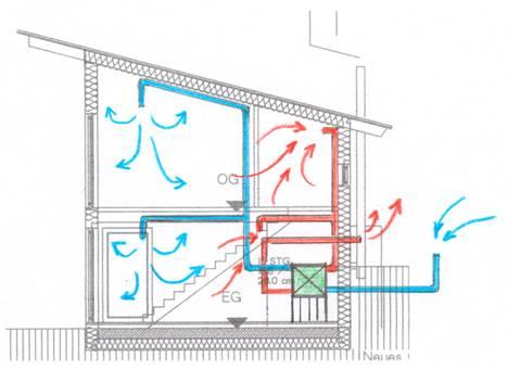Вентиляция энергосберегающая своими руками 46