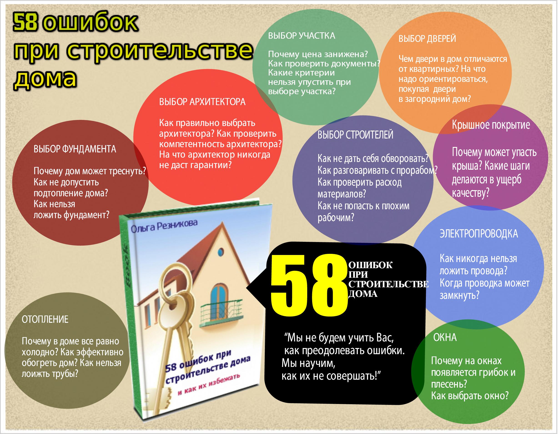 58 инфографика